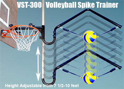 Volleyball Spike Trainer VST-300 for fixed height basketball systems. Perfect your Volleyball hitting technique using the most cost-effective and durable Volleyball Spike Trainer on the market. Work on your Volleyball footwork, Volleyball Approach, Jump Technique, Volleyball Arm Swing, and Volleyball Contact.